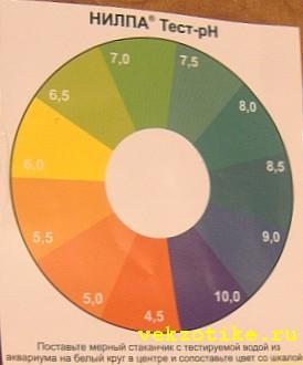 цветная шкала для определения ph